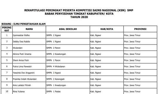 Siswa SMPN 2 Ngawi Raih Peringkat 1 KSN Tingkat Kabupaten Ngawi
